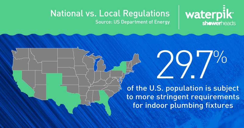 Shower Flow Regulations differ by location